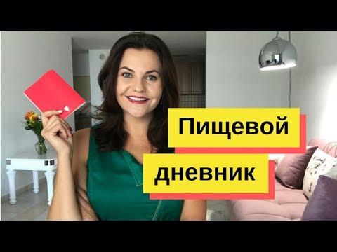 Корректируем ПИЩЕВОЕ ПОВЕДЕНИЕ с помощью пищевого дневника // Дневник питания