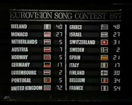 Eurovision 1977 - Voting Part 2/4