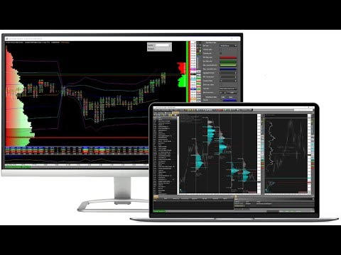 Trading platform with addons