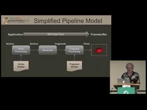 "SIGGRAPH University - ""An Introduction to WebGL Programming"""