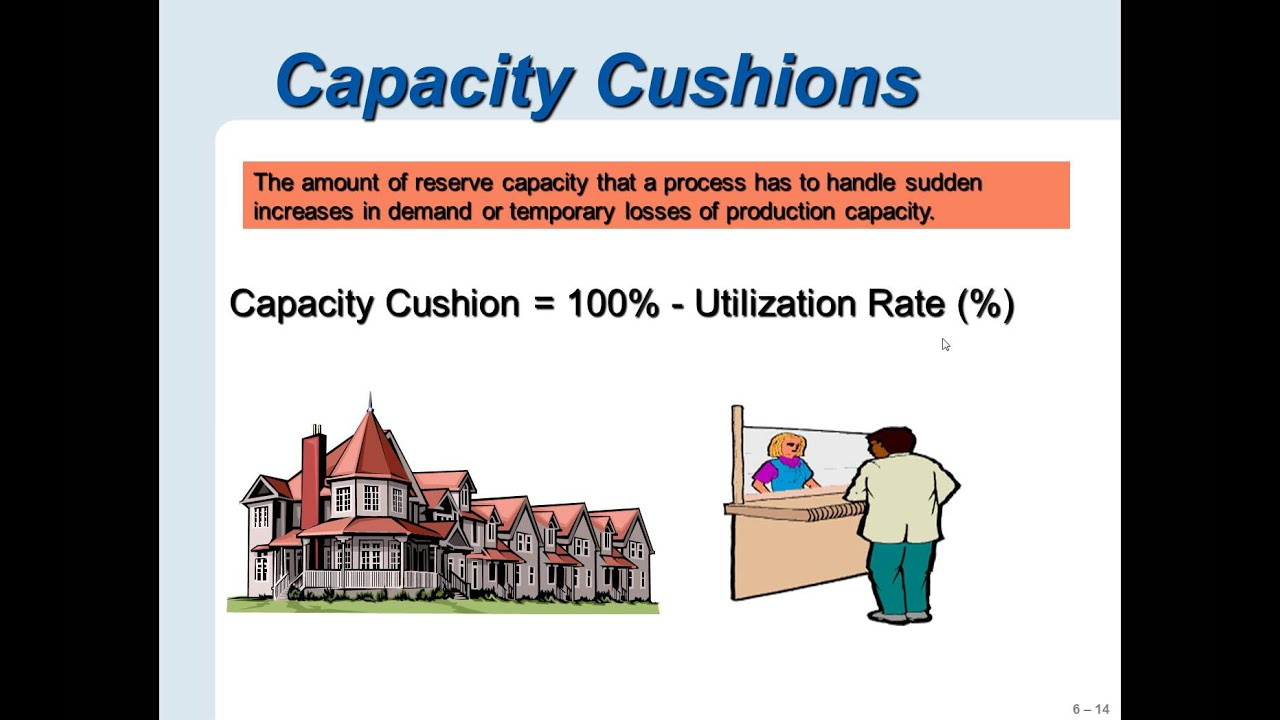 chapter 6 planning capacity 7-29 a comparison (2) process focus repetitive focus product focus mass customization 6 wip high relative to output jit techniques used wip low relative to.