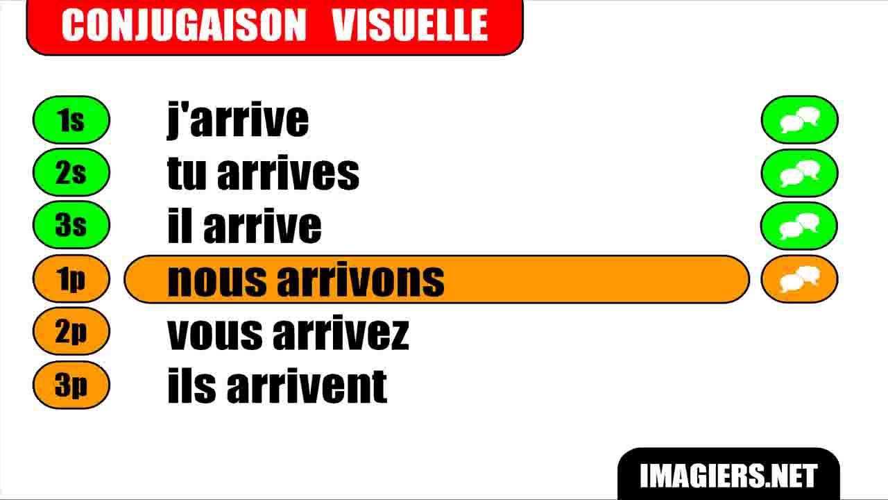 Conjugaison Indicatif Present Verbe Arriver Youtube