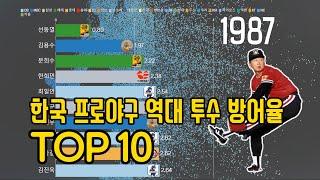 한국프로야구(KBO) 역대 투수 방어율 TOP 10 (…