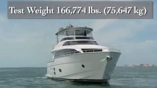 Hatteras 70 Motor Yacht Test 2016 - By BoatTest.com