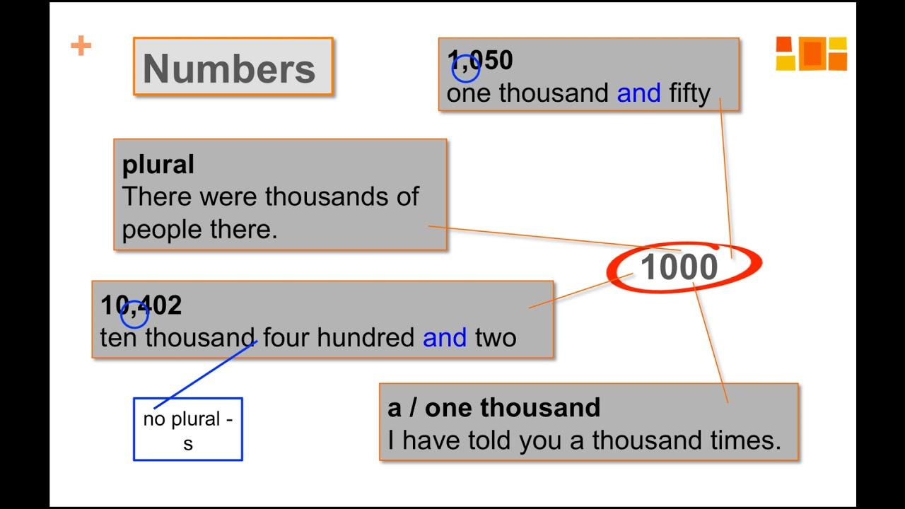 """""""numbers"""" im Englischen"""