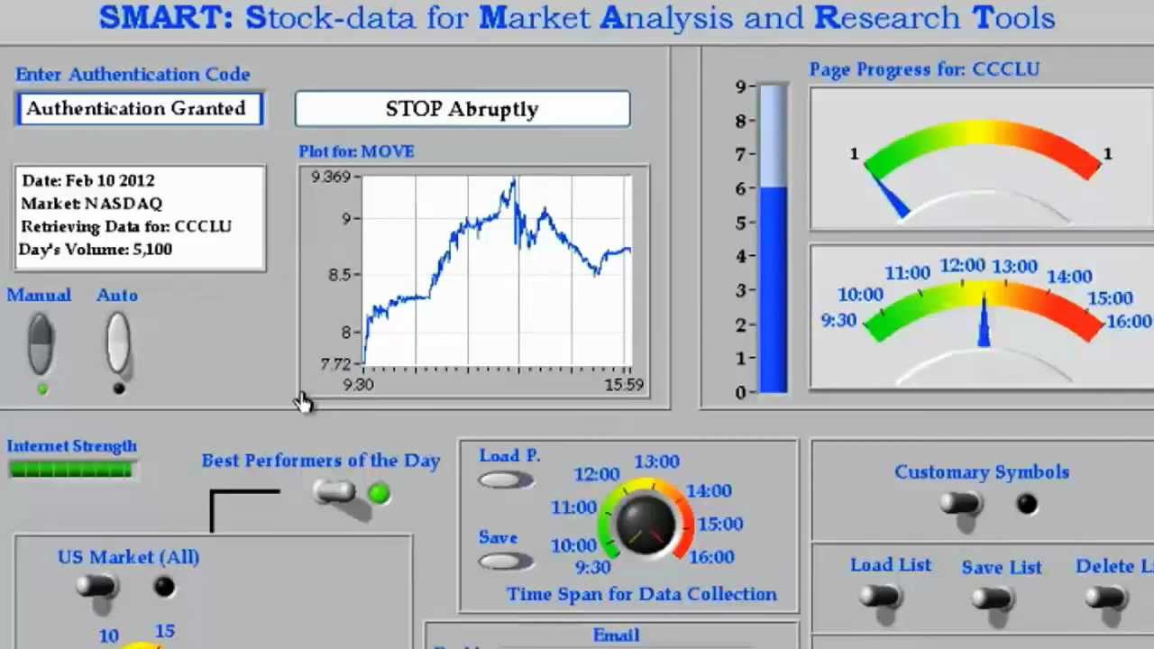 day market online stock trading