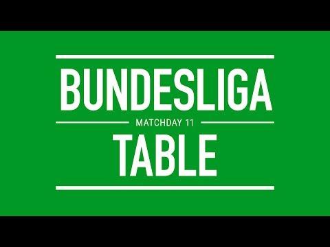 Bundesliga table - matchday 11 2017