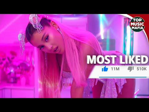 Top 100 Most LIKED Songs Of All Time (October 2020)