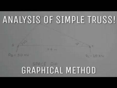 Graphical Method Of Truss Simple Easy And Quick Analyses Of Truss