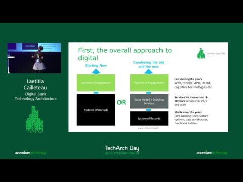 Digital Bank Technology Architecture (Laetitia Cailleteau)
