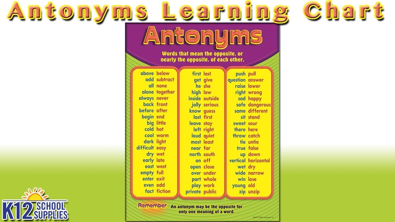 Best antonyms opposite words teacher supplies also youtube rh