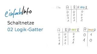 02 Schaltnetze - Logik-Gatter
