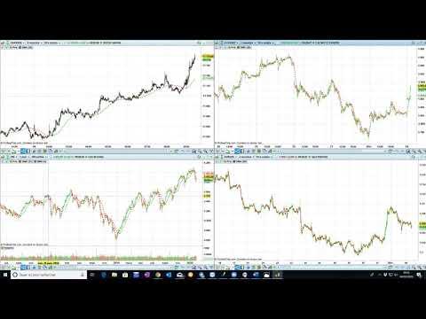 Point Bourse Du 4 Février 2020