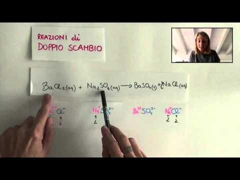 perchè si bilancia una reazione from YouTube · Duration:  3 minutes 46 seconds