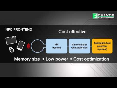NXP NFC And NTAG Solutions