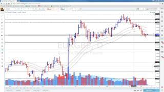 +200 pips set up Case Study (EUR/GBP)