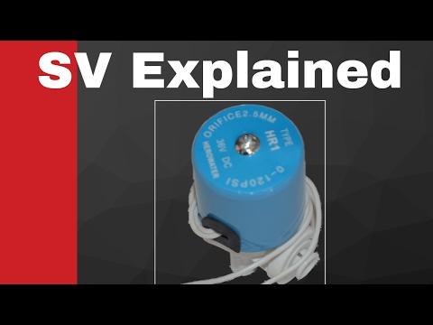 Solenoid Valve Explained.