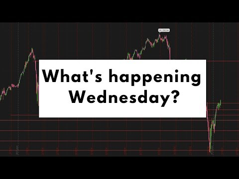 $AMD $SPY and more | Stocks to Watch on Wednesday | Day Trading Options