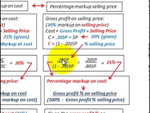 gross profit equation calculating gross profit percentage selling