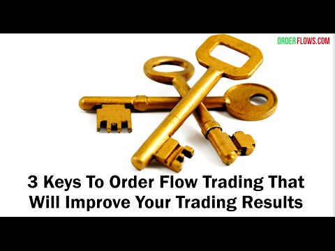 Webinar 3 Keys To Order Flow Trading Will Improve Your Trading Results