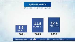 Запасы нефти Тюменской области