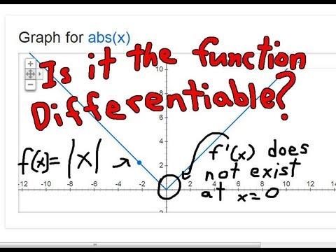 is-a-function-differentiable?-+-example:-y-=-|x|
