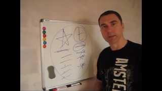 Урок №15. Определенность цели.
