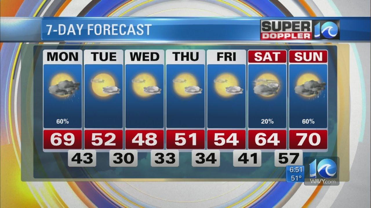 Super Doppler 10 Morning Forecast (Nov  26)