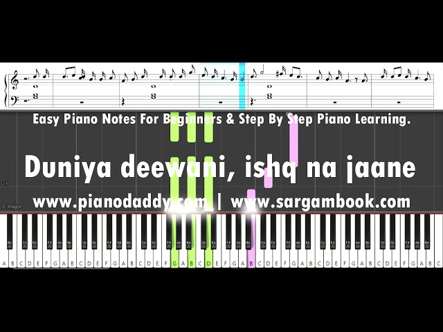 Piano Video Tutorials | Piano Video Lessons | Learn PIano