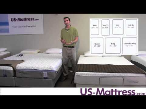 Mattress Sizes - What Are The Different Dimensions?