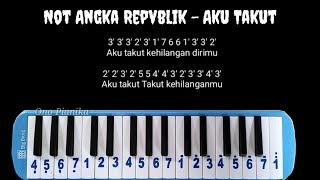 Download lagu Not Pianika Repvblik - Aku Takut