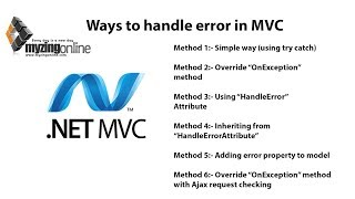 6 Different ways to handle errors in MVC Including ajax