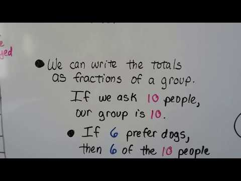 Grade 2 Math  10.13, Recording data from a survey