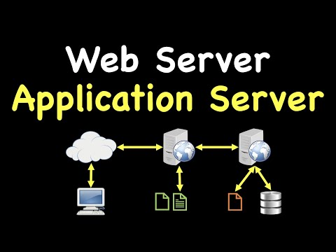 Web Server and Application Server | Explained 🔥🔥