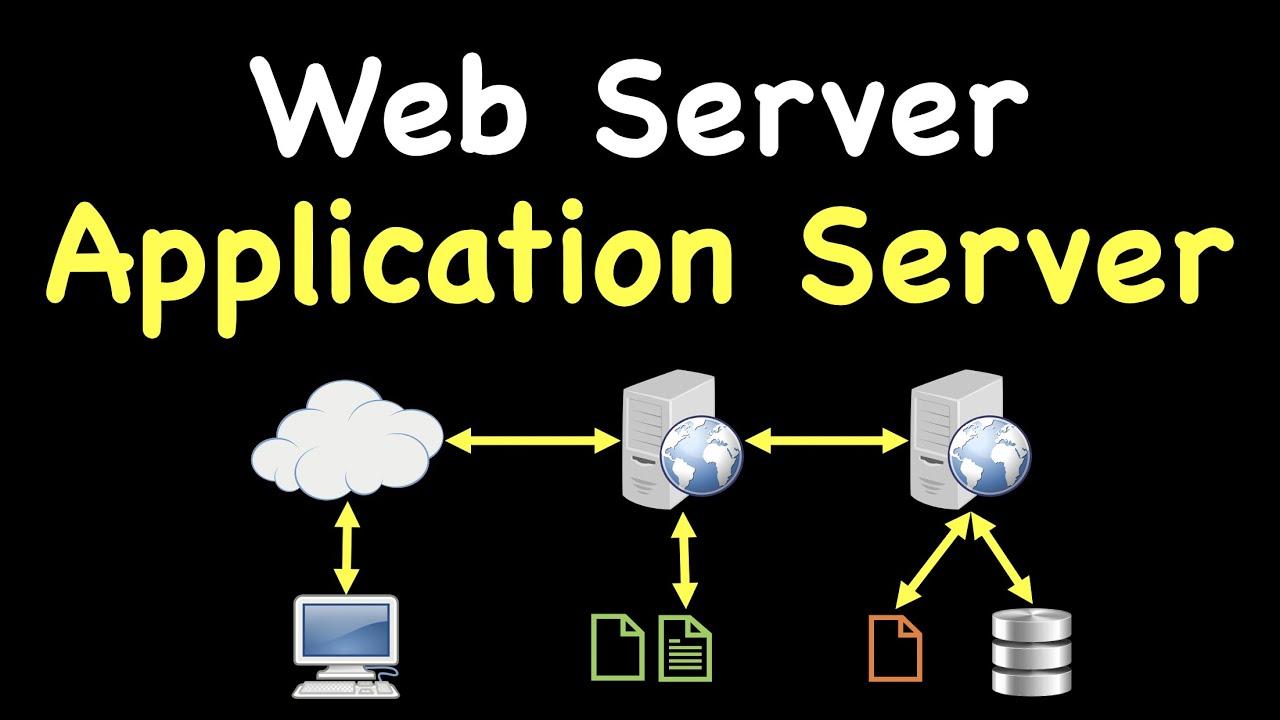 Download Web Server and Application Server | Explained 🔥🔥