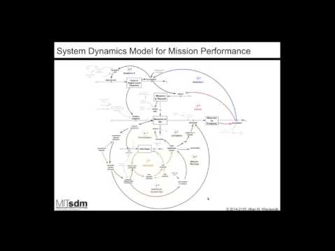 A Systems Analysis Of Tactical Intelligence In The US Army - Jillian Wisniewski