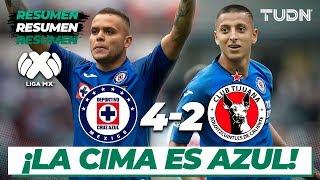Resumen y Goles | Cruz Azul 4 - 2 Xolos | Liga Mx Clausura 2020 - Jornada 9 | TUDN