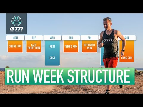How Often To Run | Structuring A Week Of Running Training