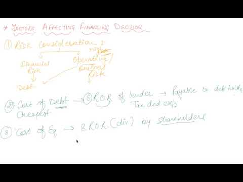 Capital Structure | Class 12 Business Financial Management