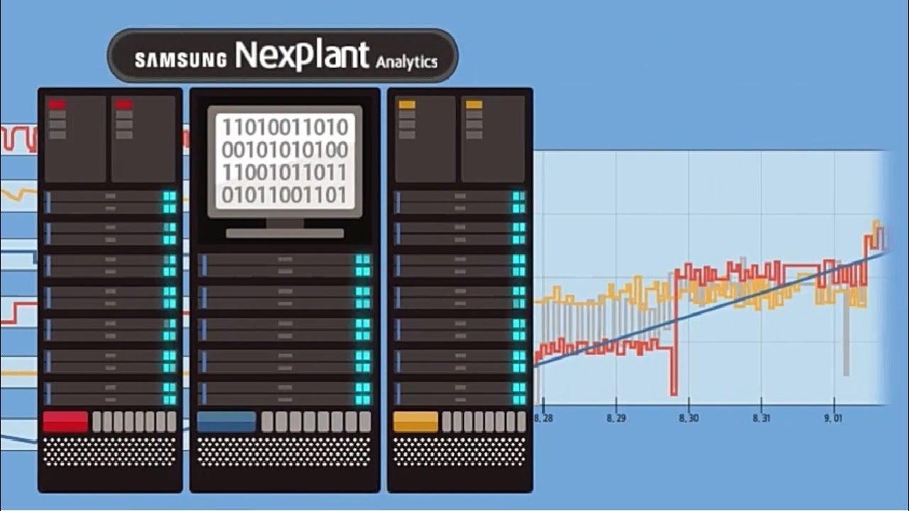 Big data analytics for manufacturing - Samsung Nexplant Analytics