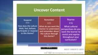 Best Practices: Planning Chinese Language Curriculum Webinar Preview