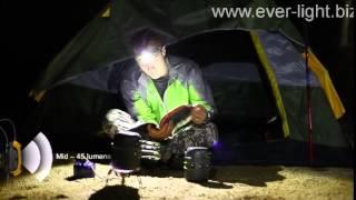 Видеопрезентация налобного фонаря Fenix HP25