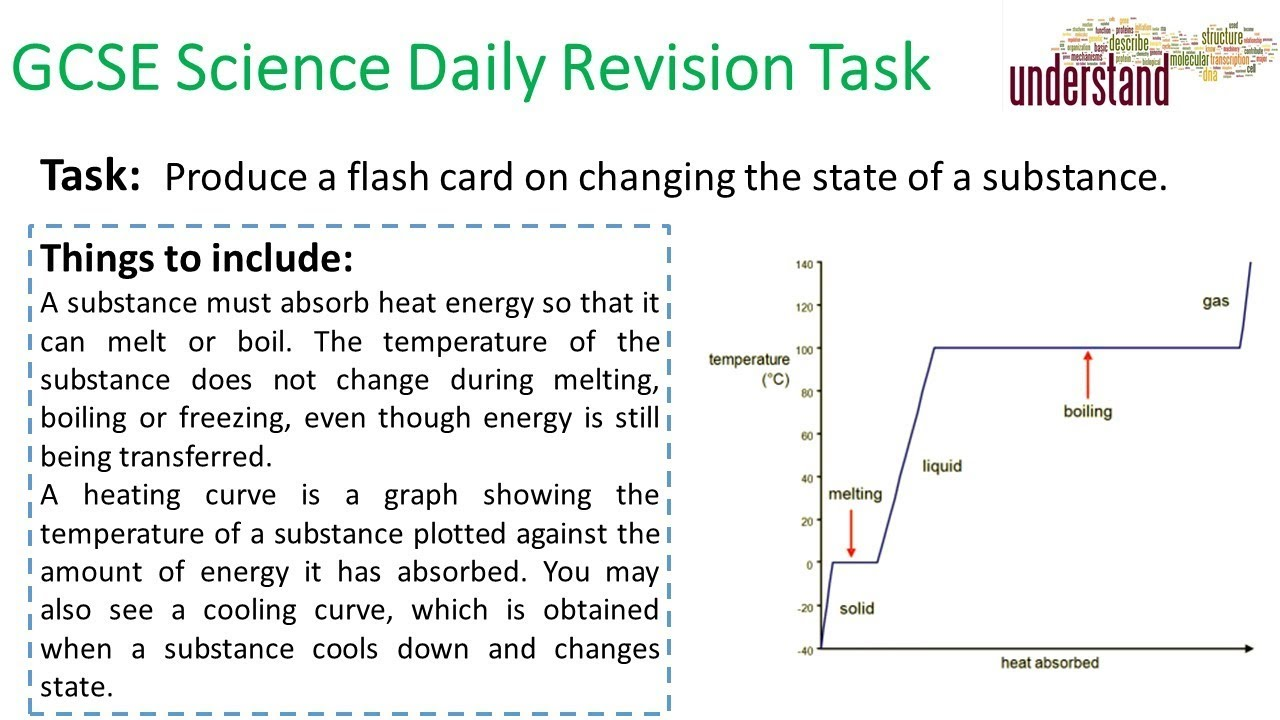 GCSE Science Daily Revision Task 88:  Change of State - YouTube