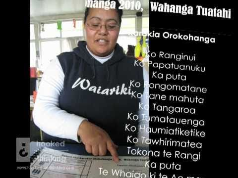 SOLO Taxonomy: Te Reo Maori and National Standards