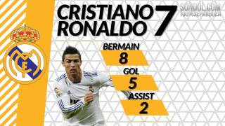 PREDIKSI LA LIGA PEKAN KE 12|ATL  MADRID VS REAL MADRID|
