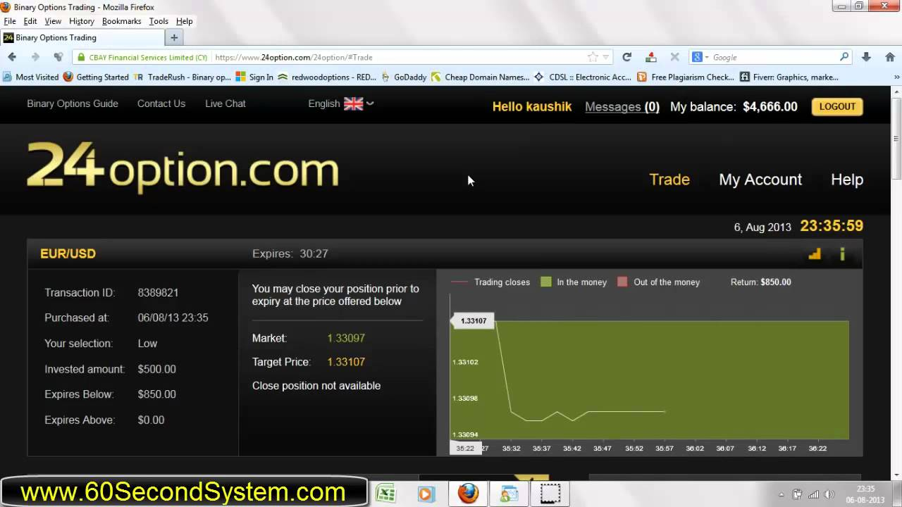 Binary options beat scam