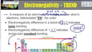 Periodic Trends Part 2