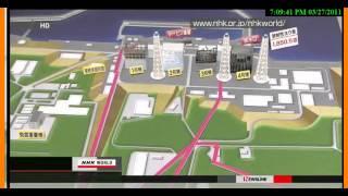 Fukushima Revisited: New Aerial Video of Fukushima w/ Analysis 3/28/11