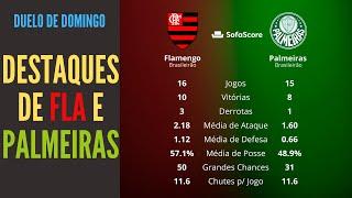 Flamengo forte no ataque, Palmeiras na defesa: números e destaques dos rivais que se encaram domingo