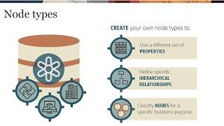 Setting Up Node Types video thumbnail